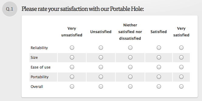 difference between true false questions and the likert scale All about business and management  open-ended, multiple-choice, and likert-scales items in surveys  the likert scale is one of the most widely used.
