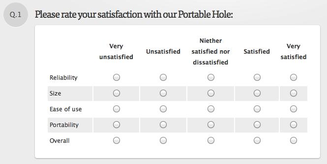 likert scale survey template